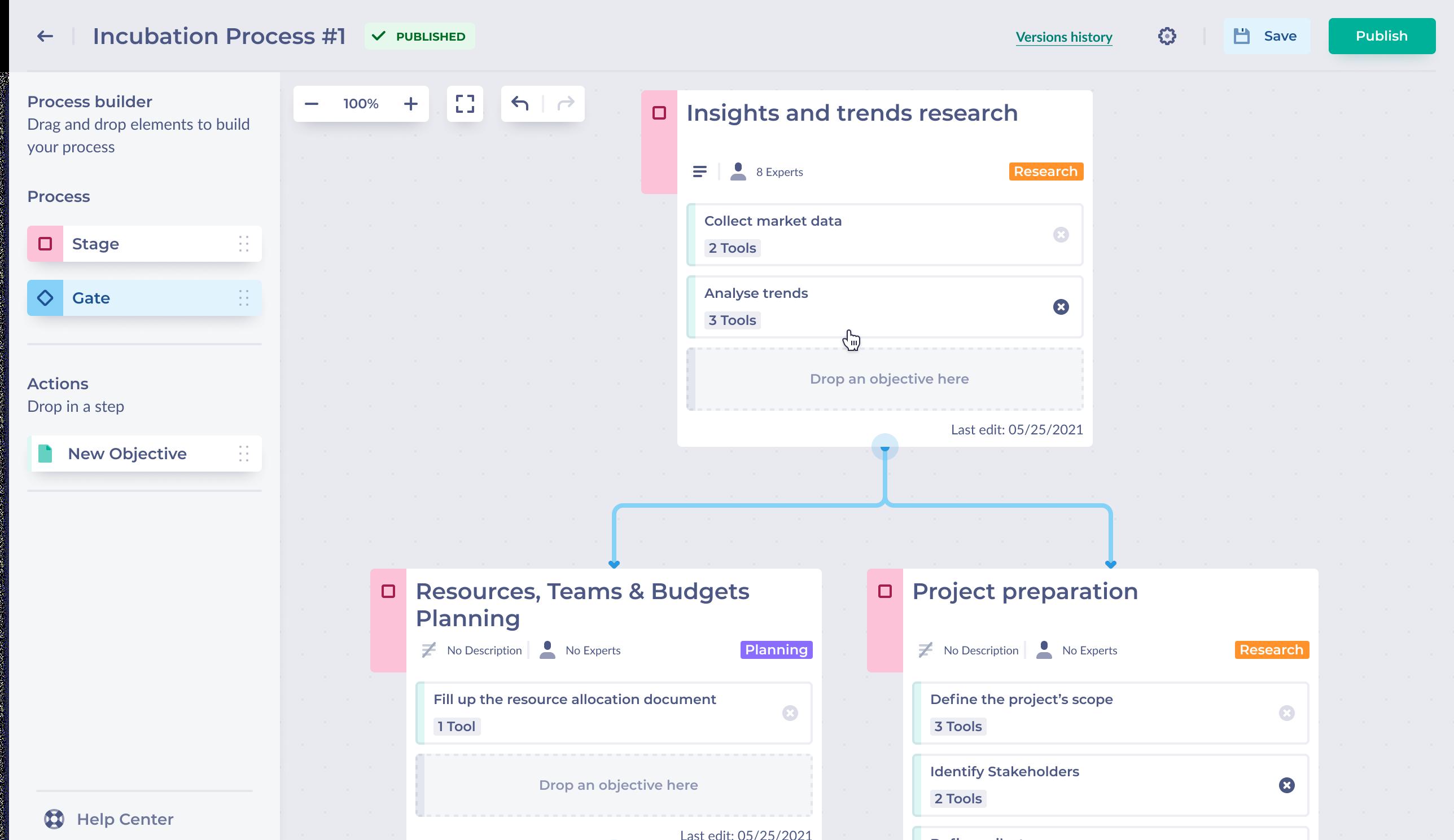 Screenshot Process builder
